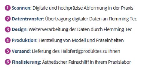 Ablaufbeschriftung Flemming Zahnersatz